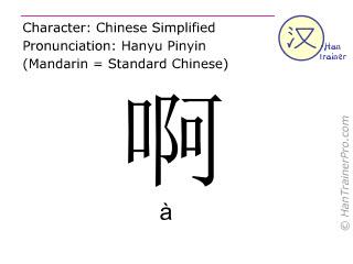 Caractère chinois  ( a / à ) avec prononciation (traduction française: ah! )