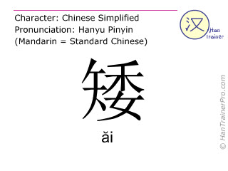 Chinese characters  ( ai / ăi ) with pronunciation (English translation: short )