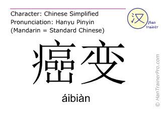 Chinesische Schriftzeichen  ( aibian / áibiàn ) mit Aussprache (Deutsche Bedeutung: Krebsgeschwür )