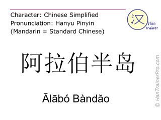 Caractère chinois  ( Alabo Bandao / Ālābó Bàndăo ) avec prononciation (traduction française: Saoudite )