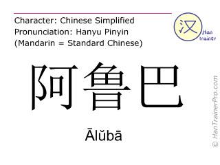 Caractère chinois  ( Aluba / Ālŭbā ) avec prononciation (traduction française: Aruba )