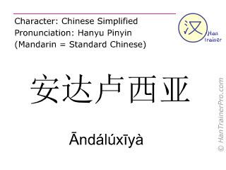 Caractère chinois  ( Andaluxiya / Āndálúxīyà ) avec prononciation (traduction française: Andalousie )