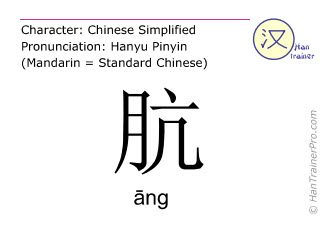 Chinese characters  ( ang / &#257;ng ) with pronunciation (English translation: <m>dirty</m> )