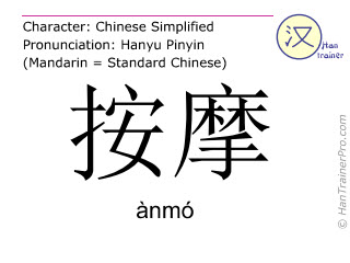 Chinese characters  ( anmo / ànmó ) with pronunciation (English translation: massage )
