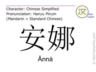 Chinesische Schriftzeichen  ( Anna / Ānnà ) mit Aussprache (Deutsche Bedeutung: Anna )
