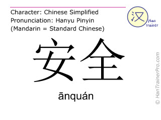 Chinese characters  ( anquan / ānquán ) with pronunciation (English translation: security )