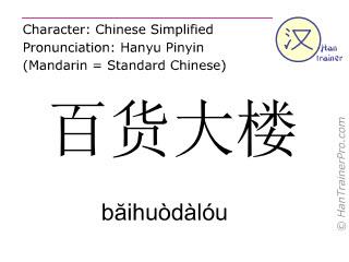 Caracteres chinos  ( baihuodalou / băihuòdàlóu ) con pronunciación (traducción española: grandes almacenes )
