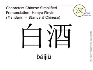 Caracteres chinos  ( baijiu / báijiŭ ) con pronunciación (traducción española: aguardiente )