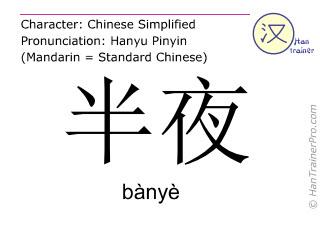 汉字  ( banye / bànyè ) 包括发音 (英文翻译: midnight )
