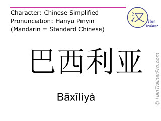 Chinese characters  ( Baxiliya / B&#257x&#299lìyà ) with pronunciation (English translation: Brasilia )