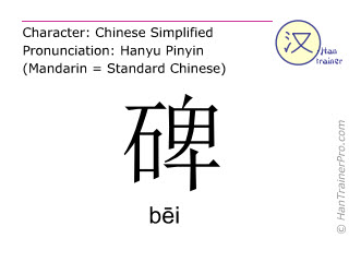 Chinese characters  ( bei / bēi ) with pronunciation (English translation: stele )