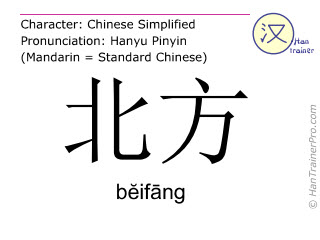 Chinese characters  ( beifang / bĕifāng ) with pronunciation (English translation: north )