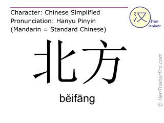 Caracteres chinos  ( beifang / bĕifāng ) con pronunciación (traducción española: norte )