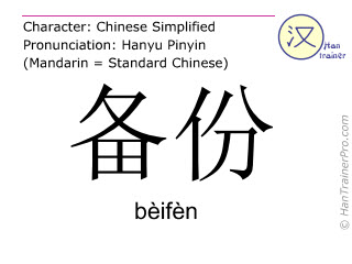 Chinese characters  ( beifen / bèifèn ) with pronunciation (English translation: data backup )