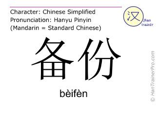Chinesische Schriftzeichen  ( beifen / bèifèn ) mit Aussprache (Deutsche Bedeutung: Backup )