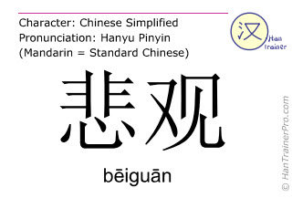 Chinesische Schriftzeichen  ( beiguan / bēiguān ) mit Aussprache (Deutsche Bedeutung: pessimistisch )