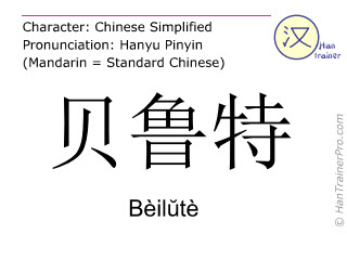 Chinese characters  ( Beilute / Bèilŭtè ) with pronunciation (English translation: Beirut )