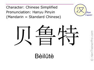 Caracteres chinos  ( Beilute / Bèilŭtè ) con pronunciación (traducción española: Beirut )