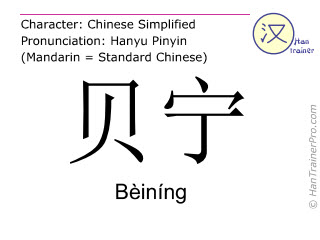 Chinese characters  ( Beining / Bèiníng ) with pronunciation (English translation: Benin )