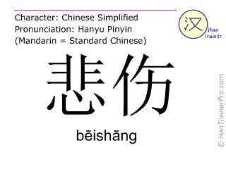 Caractère chinois  ( beishang / bēishāng ) avec prononciation (traduction française: triste )