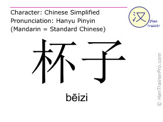 Chinese characters  ( beizi / bēizi ) with pronunciation (English translation: cup )