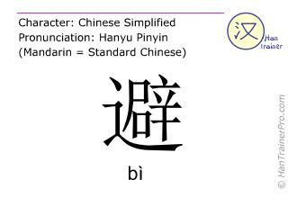 Caracteres chinos  ( bi / bì ) con pronunciación (traducción española: evitar )