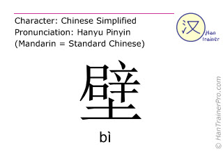 Chinese characters  ( bi / b&igrave; ) with pronunciation (English translation: <m>cliff</m> )
