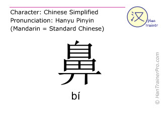 Chinese characters  ( bi / bí ) with pronunciation (English translation: nose )