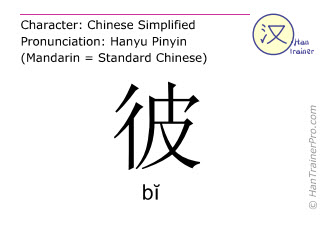 Chinese characters  ( bi / b&#301; ) with pronunciation (English translation: <m>those</m> )
