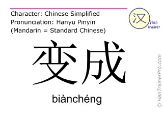 Chinese characters  ( biancheng / biànchéng ) with pronunciation (English translation: to become )
