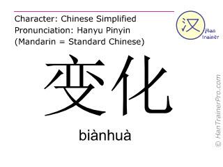 Caractère chinois  ( bianhua / biànhuà ) avec prononciation (traduction française: changement )