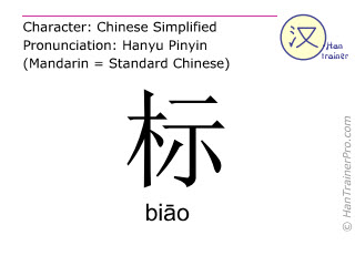 Chinese characters  ( biao / bi&#257o ) with pronunciation (English translation: to mark )