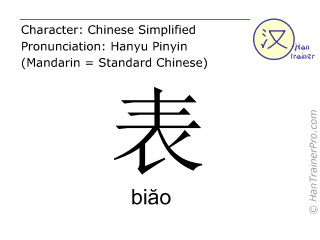 Chinese characters  ( biao / bi&#259;o ) with pronunciation (English translation: <m>surface</m> )