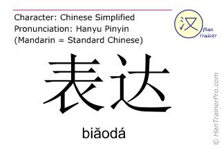 汉字  ( biaoda / biăodá ) 包括发音 (英文翻译: to express )
