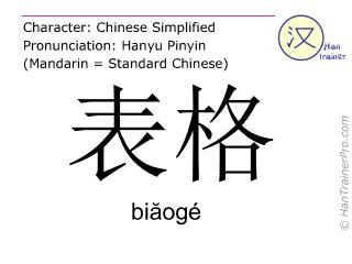 Chinesische Schriftzeichen  ( biaoge / biăogé ) mit Aussprache (Deutsche Bedeutung: Formular )