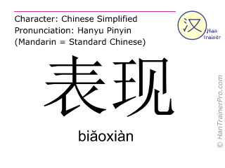 Chinese characters  ( biaoxian / bi&#259oxiàn ) with pronunciation (English translation: to show )