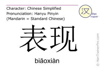 Chinesische Schriftzeichen  ( biaoxian / biăoxiàn ) mit Aussprache (Deutsche Bedeutung: zeigen )