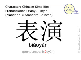 Chinese characters  ( biaoyan / biăoyăn ) with pronunciation (English translation: performance )