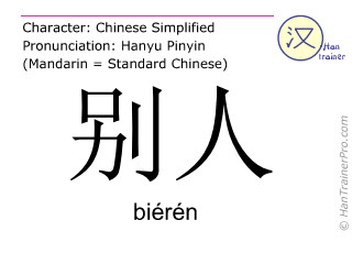 Chinese characters  ( bieren / biérén ) with pronunciation (English translation: other people )