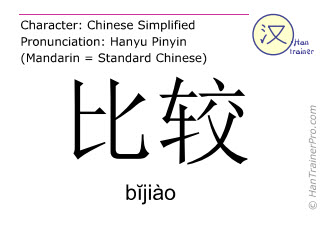 Chinese characters  ( bijiao / b&#301jiào ) with pronunciation (English translation: to compare )