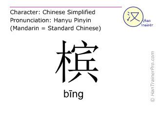 Chinesische Schriftzeichen  ( bing / bīng ) mit Aussprache (Deutsche Bedeutung: Arekanuss )