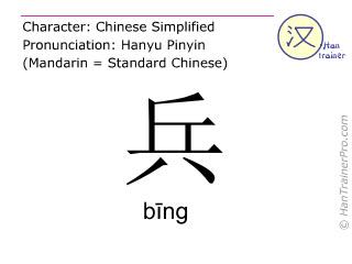 汉字  ( bing / b&#299ng ) 包括发音 (英文翻译: arms )