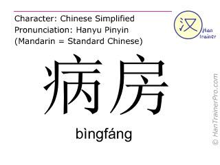 Caracteres chinos  ( bingfang / bìngfáng ) con pronunciación (traducción española: enfermería )