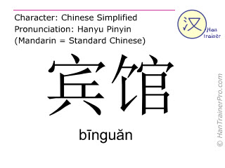 Chinese characters  ( binguan / bīnguăn ) with pronunciation (English translation: hotel )