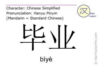 Chinese characters  ( biye / bìyè ) with pronunciation (English translation: to graduate )