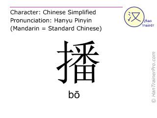 Chinesische Schriftzeichen  ( bo / bō ) mit Aussprache (Deutsche Bedeutung: senden )