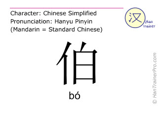Chinese characters  ( bo / bó ) with pronunciation (English translation: <m>uncle</m> )