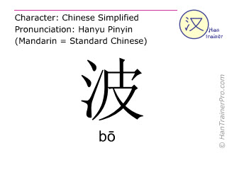 Chinese characters  ( bo / b&#333; ) with pronunciation (English translation: <m>wave</m> )