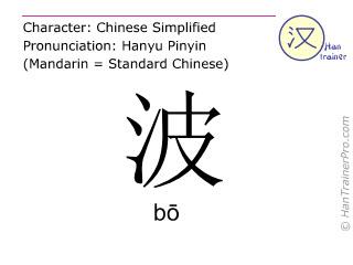 Caract&egrave;re chinois  ( bo / b&#333; ) avec prononciation (traduction fran&ccedil;aise: ondes <m></m> )