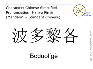 Chinese characters  ( Boduolige / Bōduōlígè ) with pronunciation (English translation: Puerto Rico )